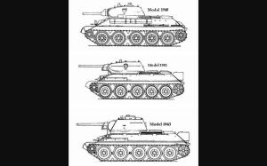 Esquemas y tablas comparativas del T-34/75 y el T-34/85