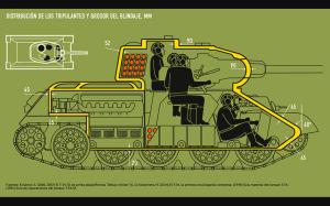 t-34 8