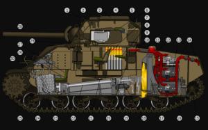 seccion Sherman